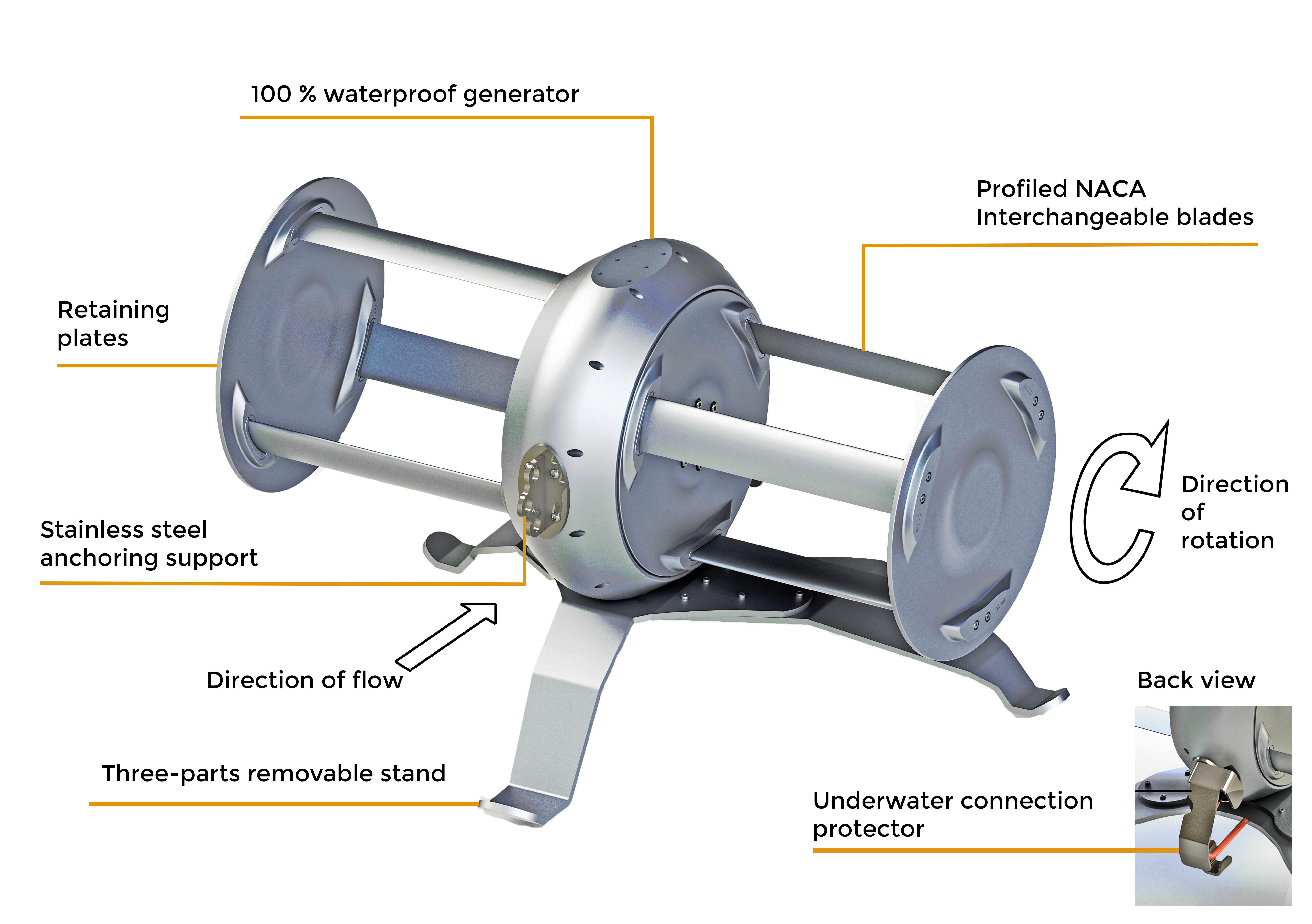 Idénergie s river turbine specifications